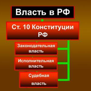 Органы власти Викулово
